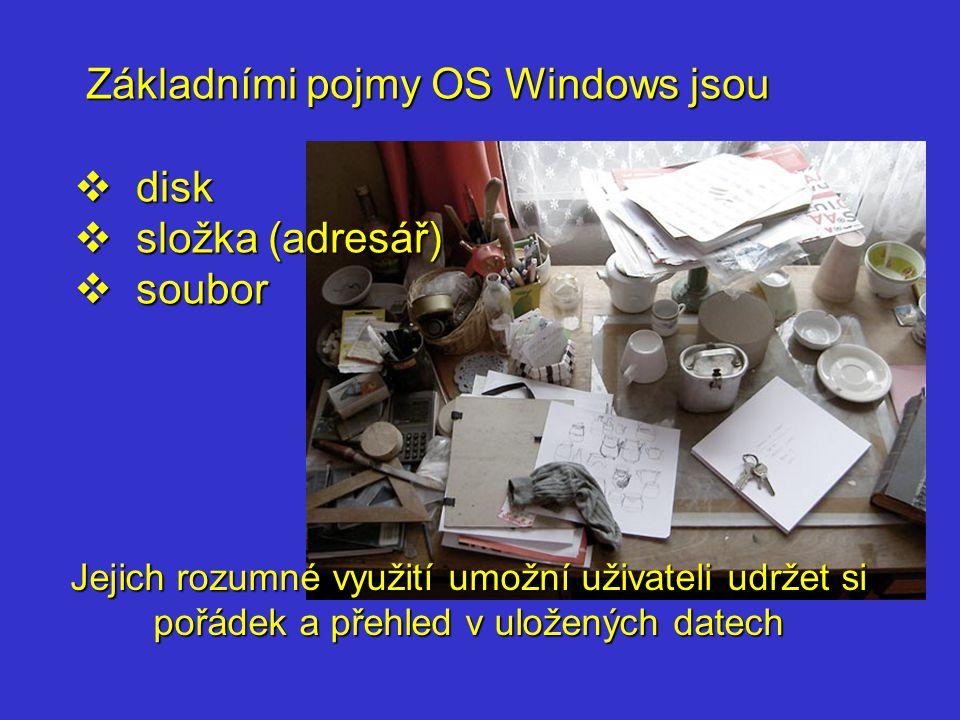 Základními pojmy OS Windows jsou disk složka (adresář) soubor