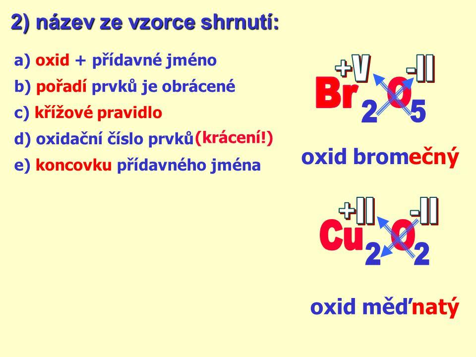 +V -II Br O 2 5 +II -II Cu O 2 2 2) název ze vzorce shrnutí: oxid brom