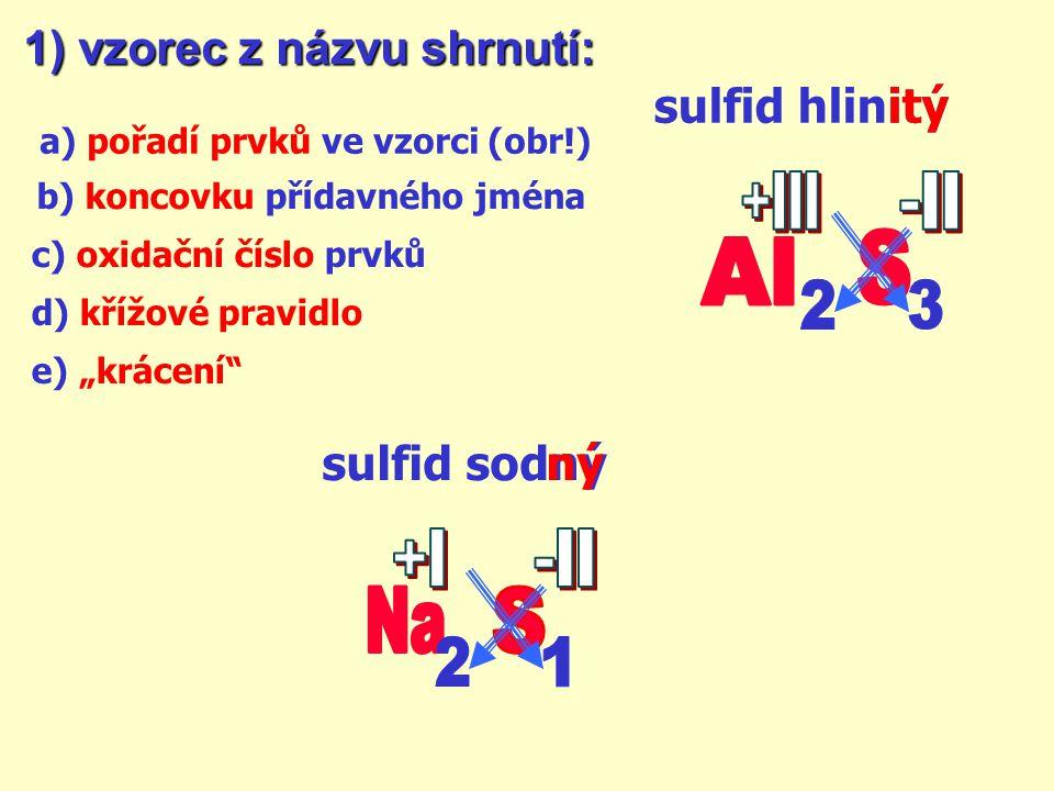 +III -II S Al 2 3 +I -II Na S 2 1 1) vzorec z názvu shrnutí: