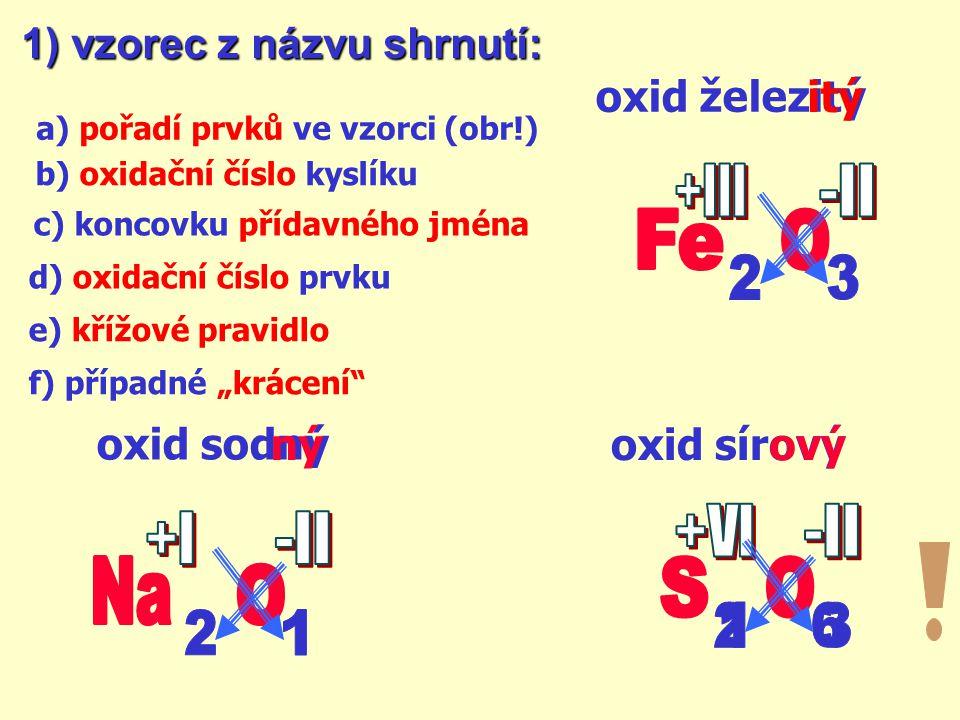 +III -II Fe O 2 3 +VI -II +I -II Na S O O 2 1 6 3 2 1