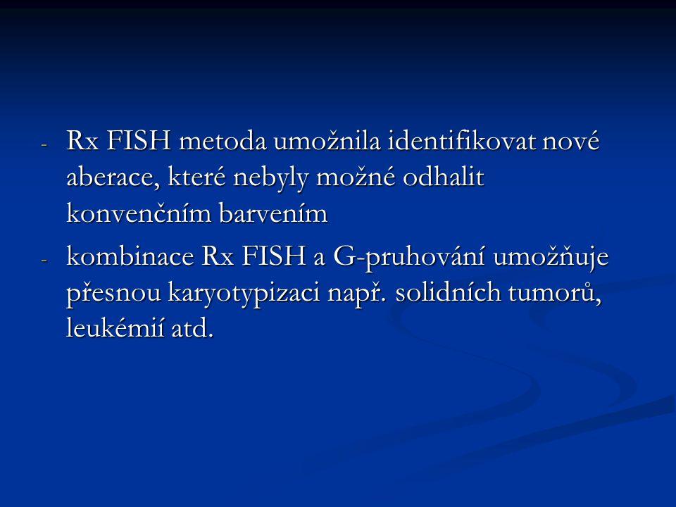 Rx FISH metoda umožnila identifikovat nové aberace, které nebyly možné odhalit konvenčním barvením