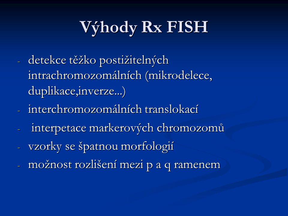 Výhody Rx FISH detekce těžko postižitelných intrachromozomálních (mikrodelece, duplikace,inverze...)