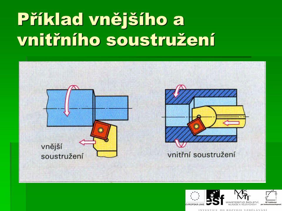 Příklad vnějšího a vnitřního soustružení