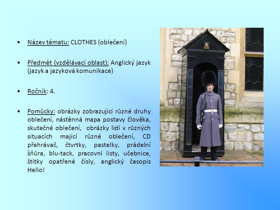 Název tématu: CLOTHES (oblečení)