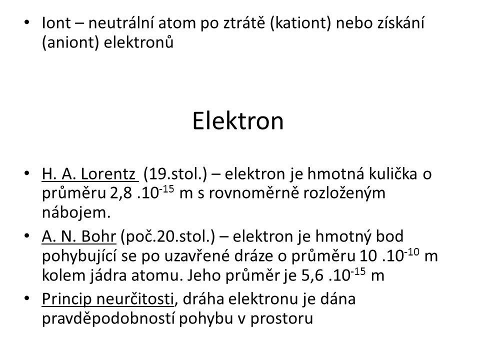 Iont – neutrální atom po ztrátě (kationt) nebo získání (aniont) elektronů