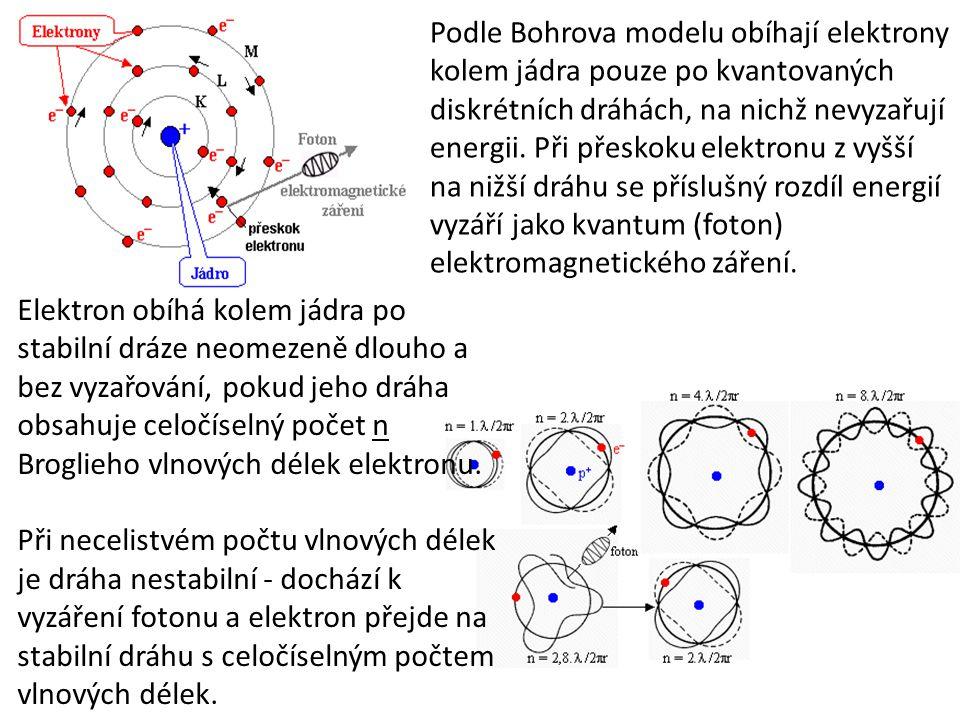 Podle Bohrova modelu obíhají elektrony kolem jádra pouze po kvantovaných diskrétních dráhách, na nichž nevyzařují energii. Při přeskoku elektronu z vyšší na nižší dráhu se příslušný rozdíl energií vyzáří jako kvantum (foton) elektromagnetického záření.