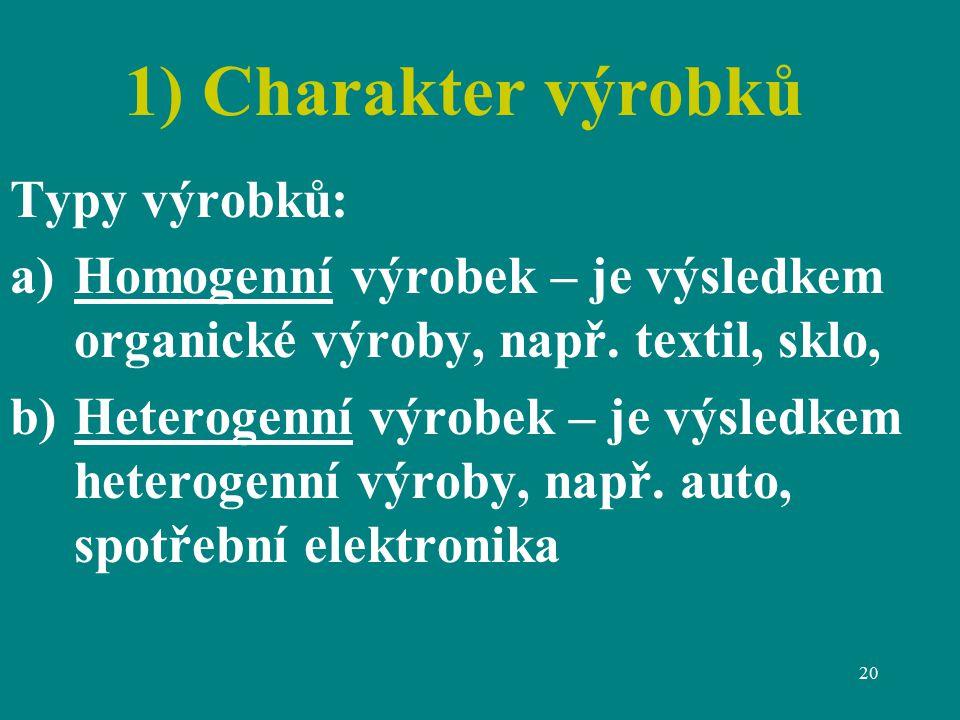 1) Charakter výrobků Typy výrobků: