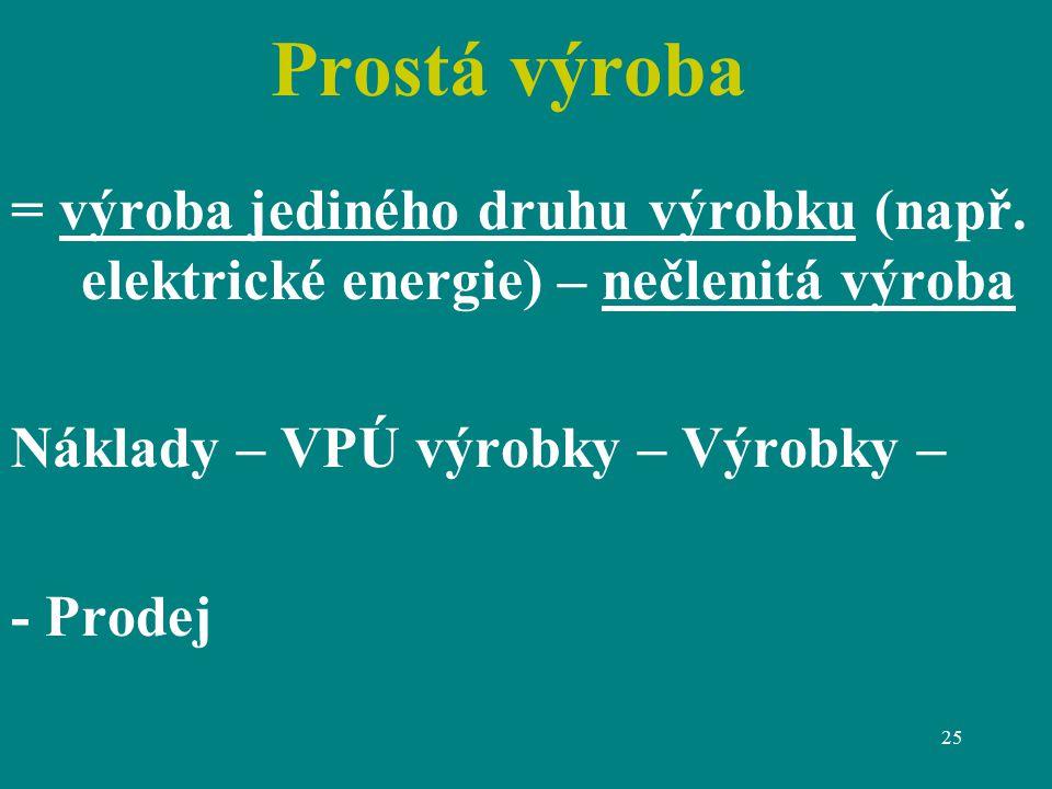 Prostá výroba = výroba jediného druhu výrobku (např. elektrické energie) – nečlenitá výroba. Náklady – VPÚ výrobky – Výrobky –