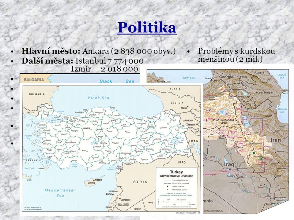 Politika Hlavní město: Ankara (2 838 000 obyv.)