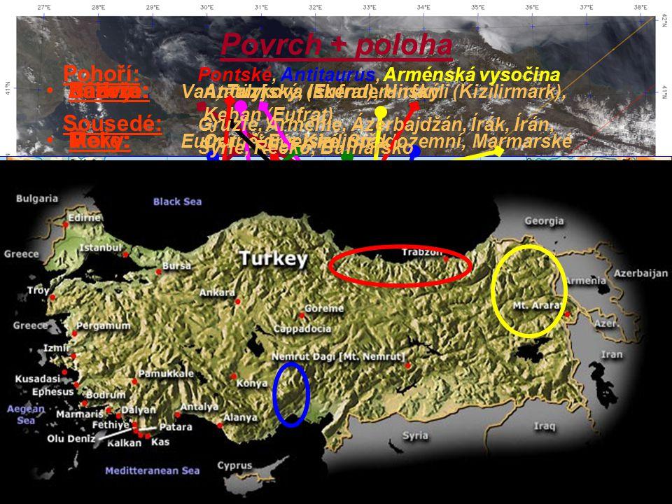Povrch + poloha Pohoří: Pontské, Antitaurus, Arménská vysočina