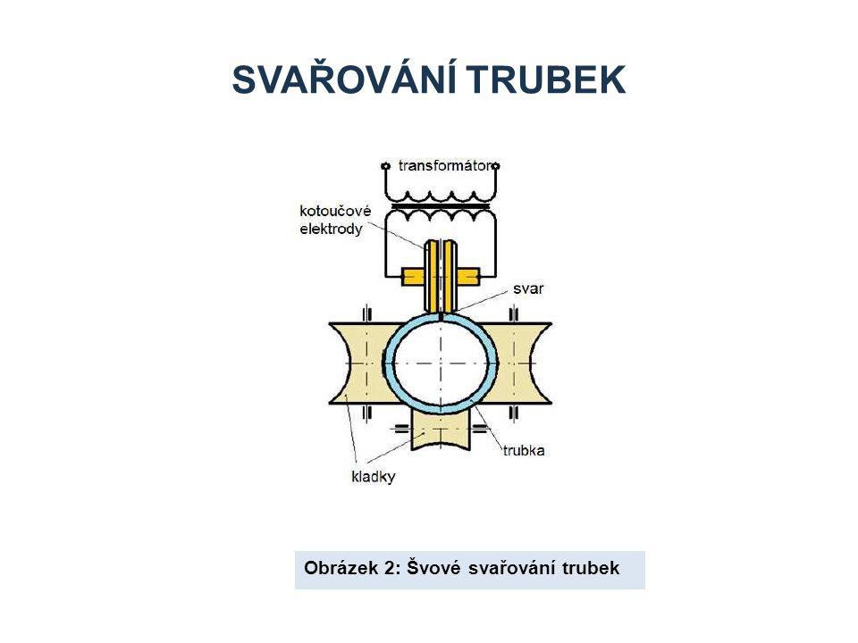 Svařování trubek Obrázek 2: Švové svařování trubek