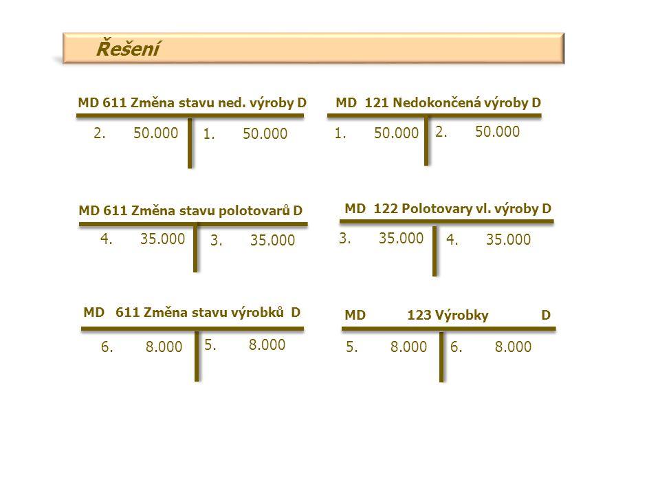 Řešení MD 611 Změna stavu ned. výroby D. MD 121 Nedokončená výroby D. 2. 50.000. 1. 50.000.