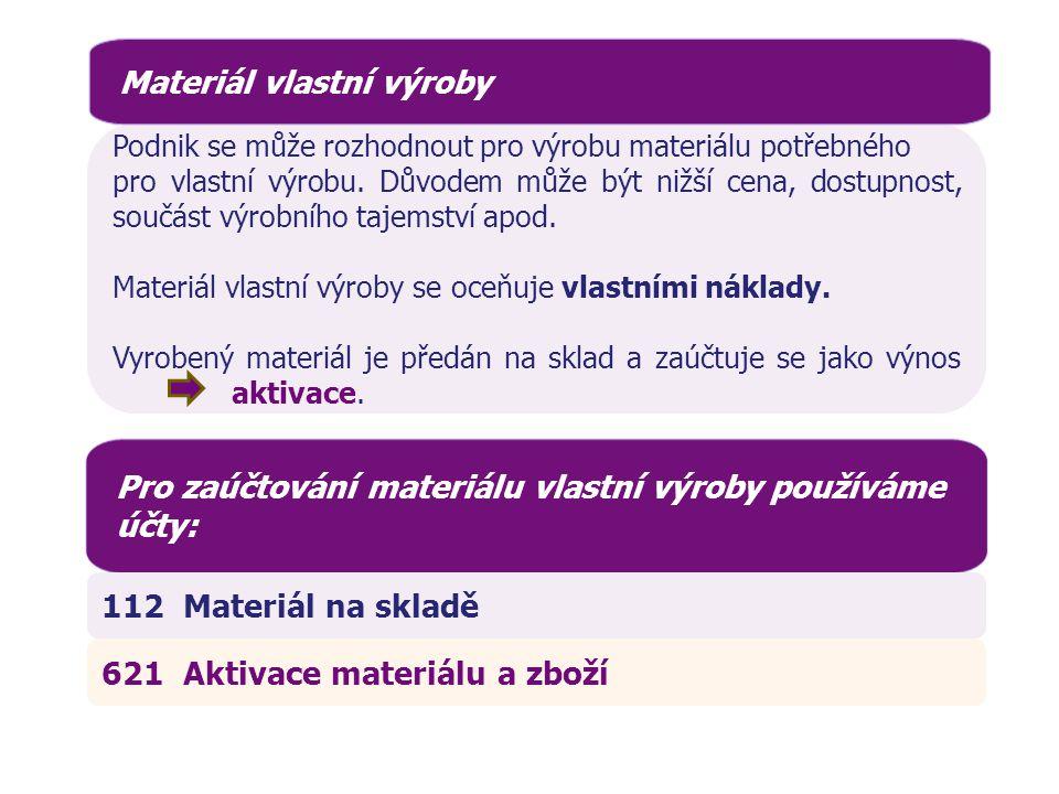 Materiál vlastní výroby