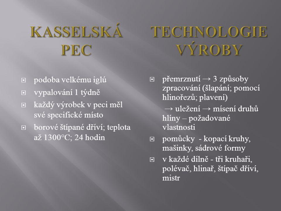 Kasselská pec Technologie výroby