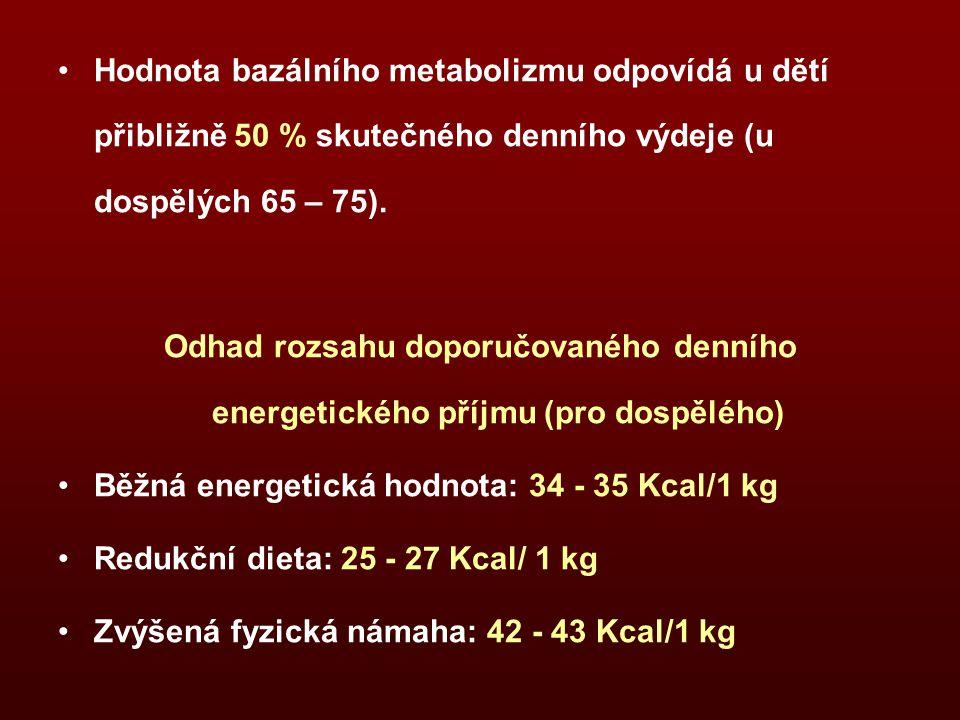 Hodnota bazálního metabolizmu odpovídá u dětí přibližně 50 % skutečného denního výdeje (u dospělých 65 – 75).