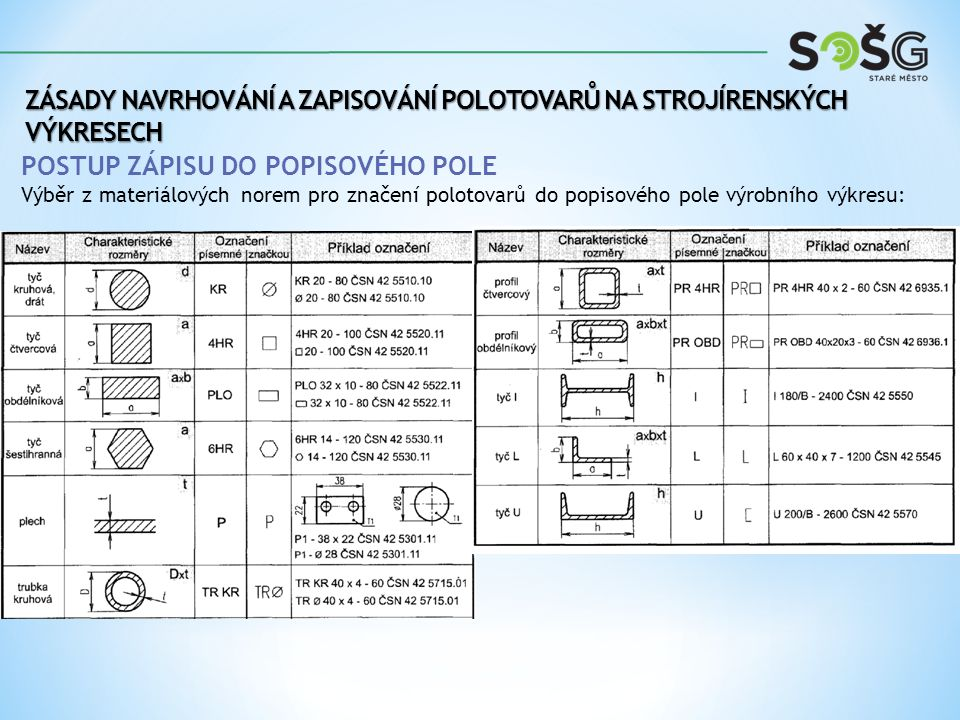 Zásady navrhování a zapisování polotovarů na strojírenských výkresech
