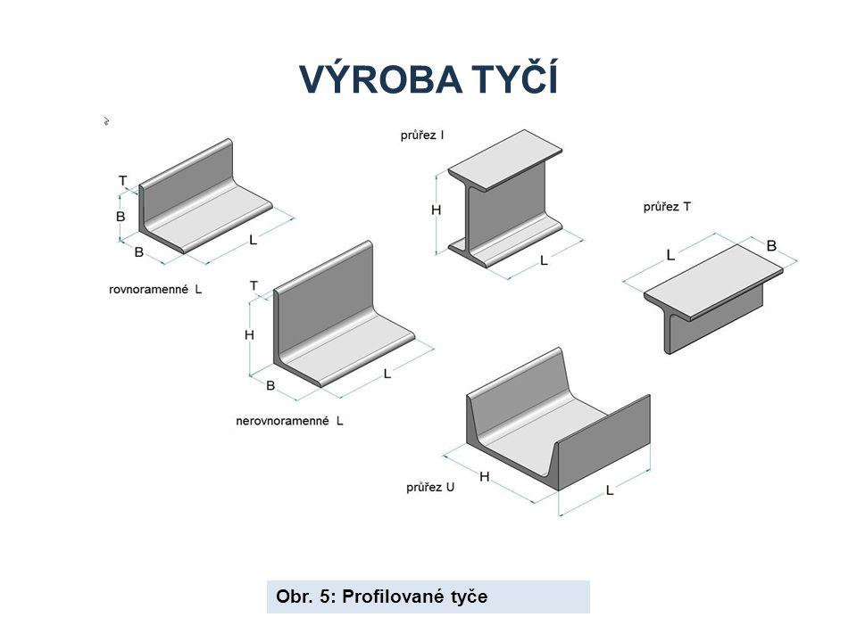 Výroba tyčí Obr. 5: Profilované tyče