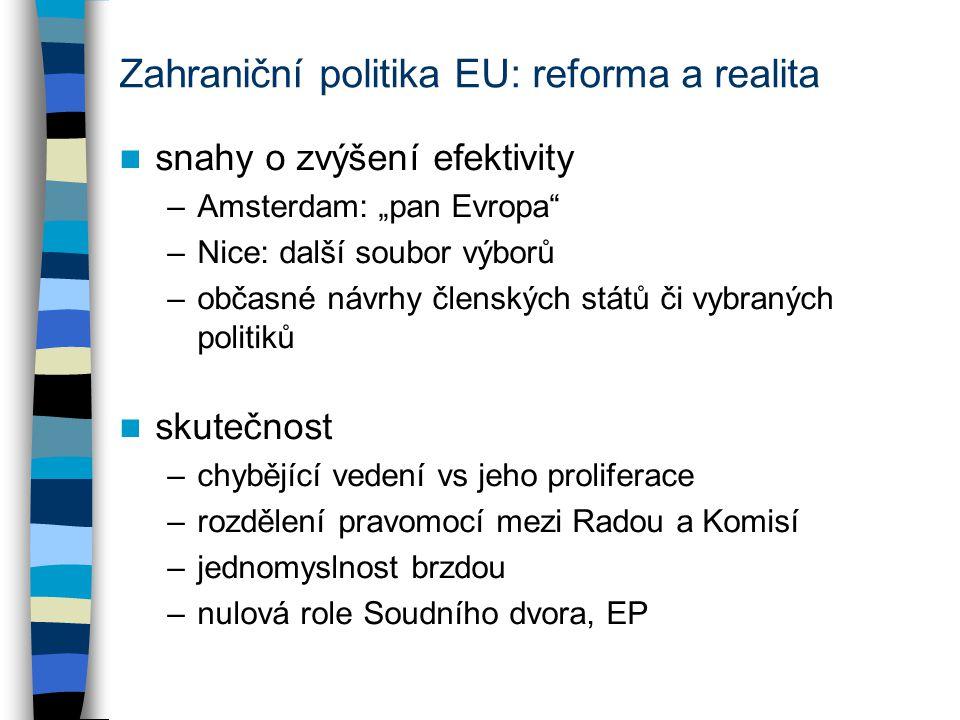 Zahraniční politika EU: reforma a realita