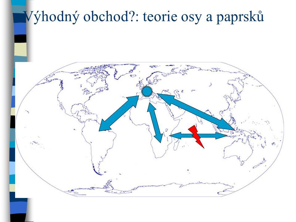 Výhodný obchod : teorie osy a paprsků