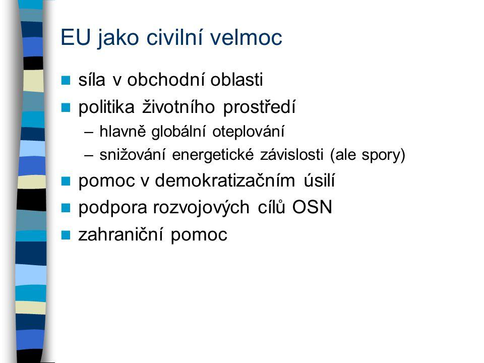 EU jako civilní velmoc síla v obchodní oblasti
