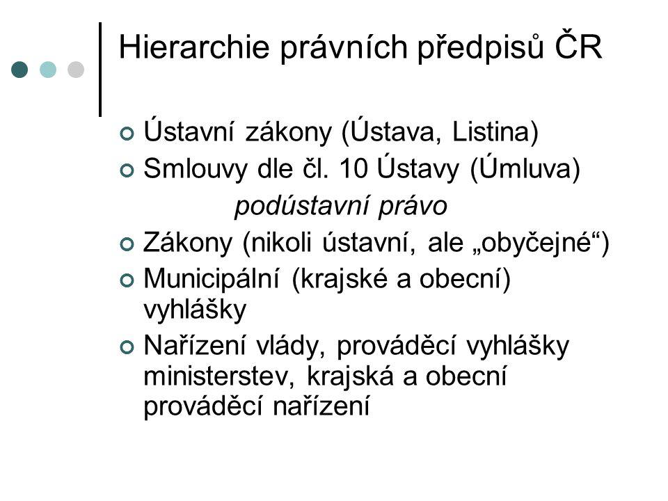 Hierarchie právních předpisů ČR