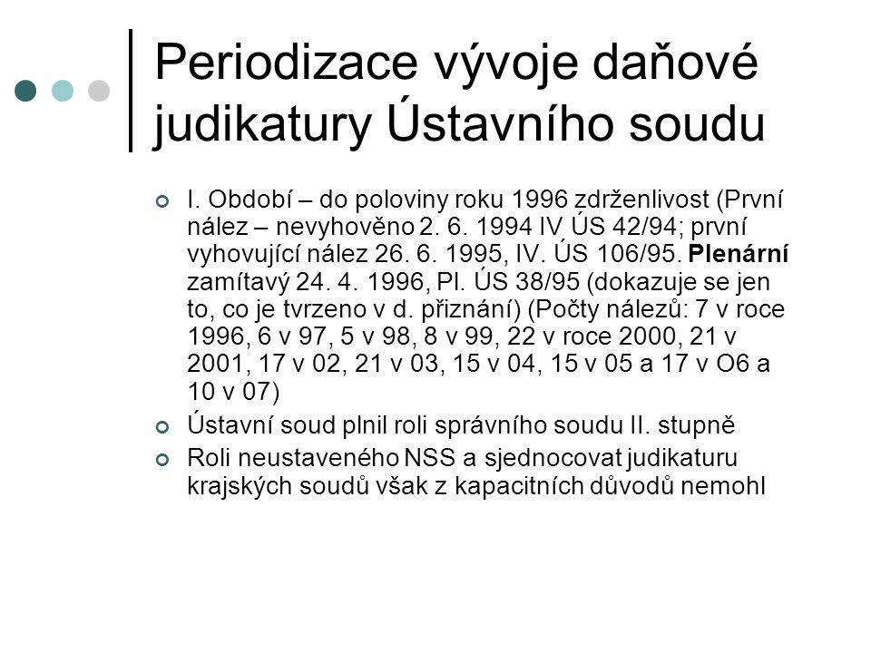 Periodizace vývoje daňové judikatury Ústavního soudu