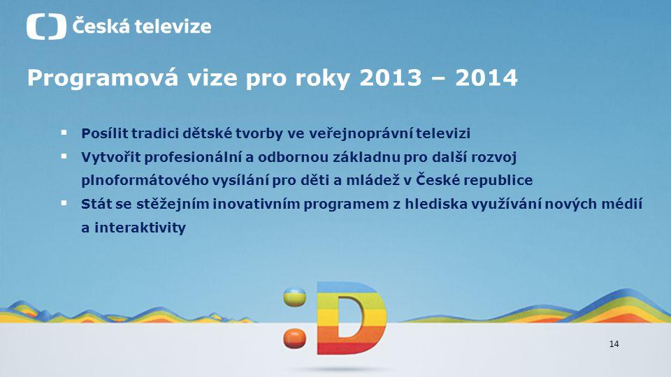 Programová vize pro roky 2013 – 2014