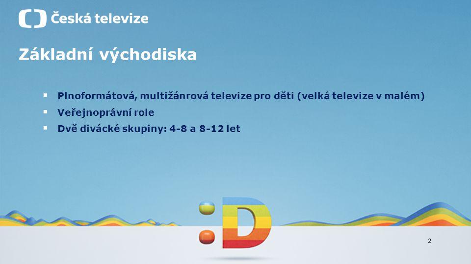 Základní východiska Plnoformátová, multižánrová televize pro děti (velká televize v malém) Veřejnoprávní role.