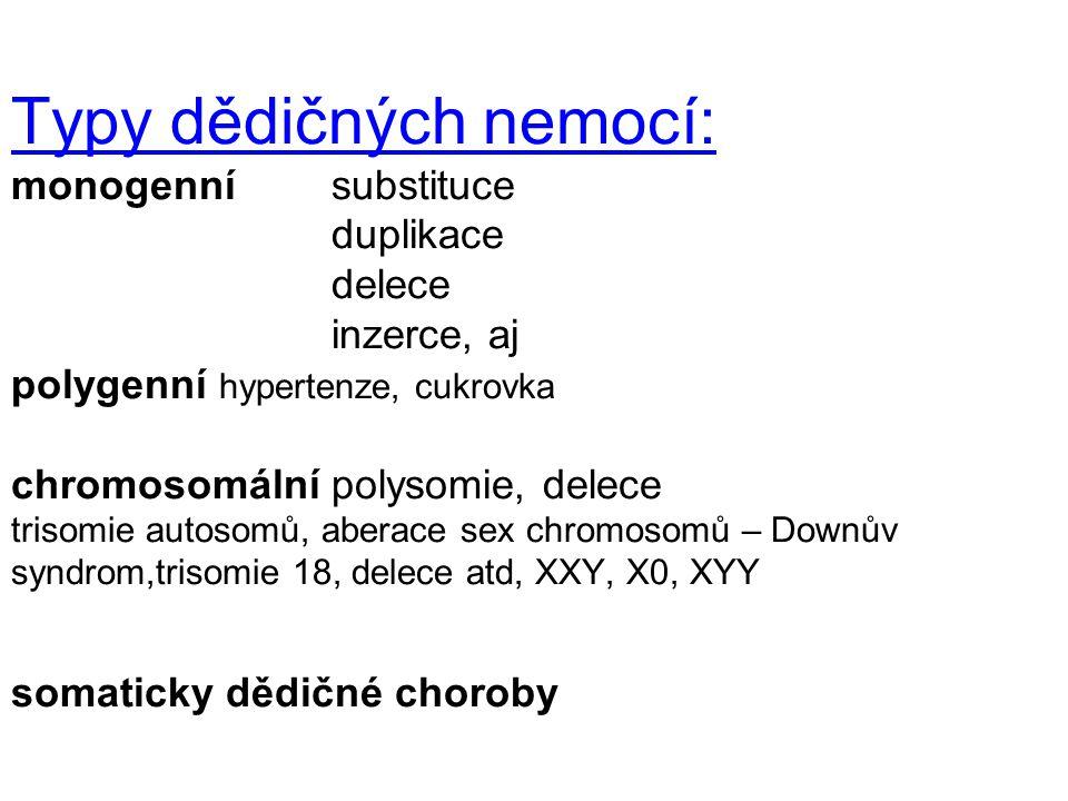 Typy dědičných nemocí: monogenní. substituce. duplikace. delece