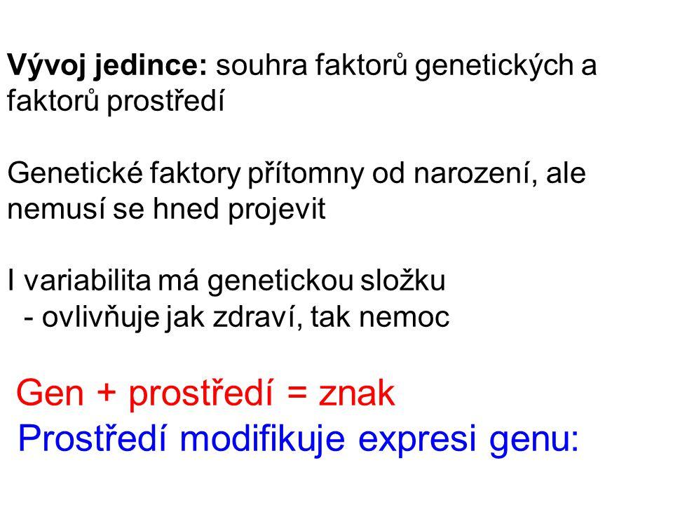 Vývoj jedince: souhra faktorů genetických a faktorů prostředí Genetické faktory přítomny od narození, ale nemusí se hned projevit I variabilita má genetickou složku - ovlivňuje jak zdraví, tak nemoc Gen + prostředí = znak Prostředí modifikuje expresi genu: