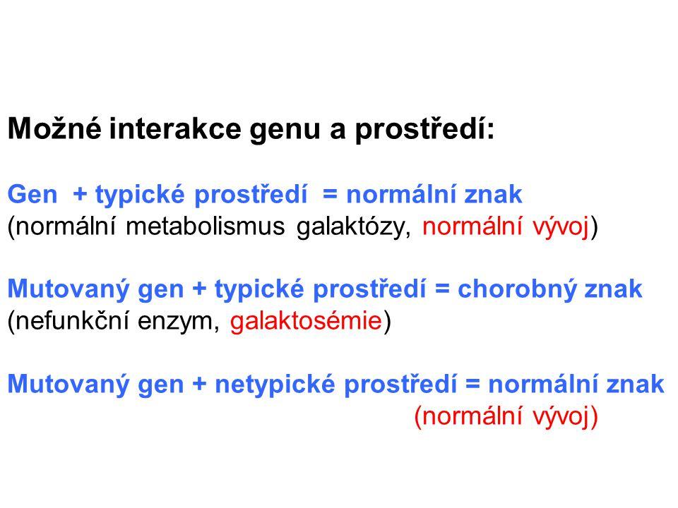 Možné interakce genu a prostředí: Gen + typické prostředí = normální znak (normální metabolismus galaktózy, normální vývoj) Mutovaný gen + typické prostředí = chorobný znak (nefunkční enzym, galaktosémie) Mutovaný gen + netypické prostředí = normální znak (normální vývoj)