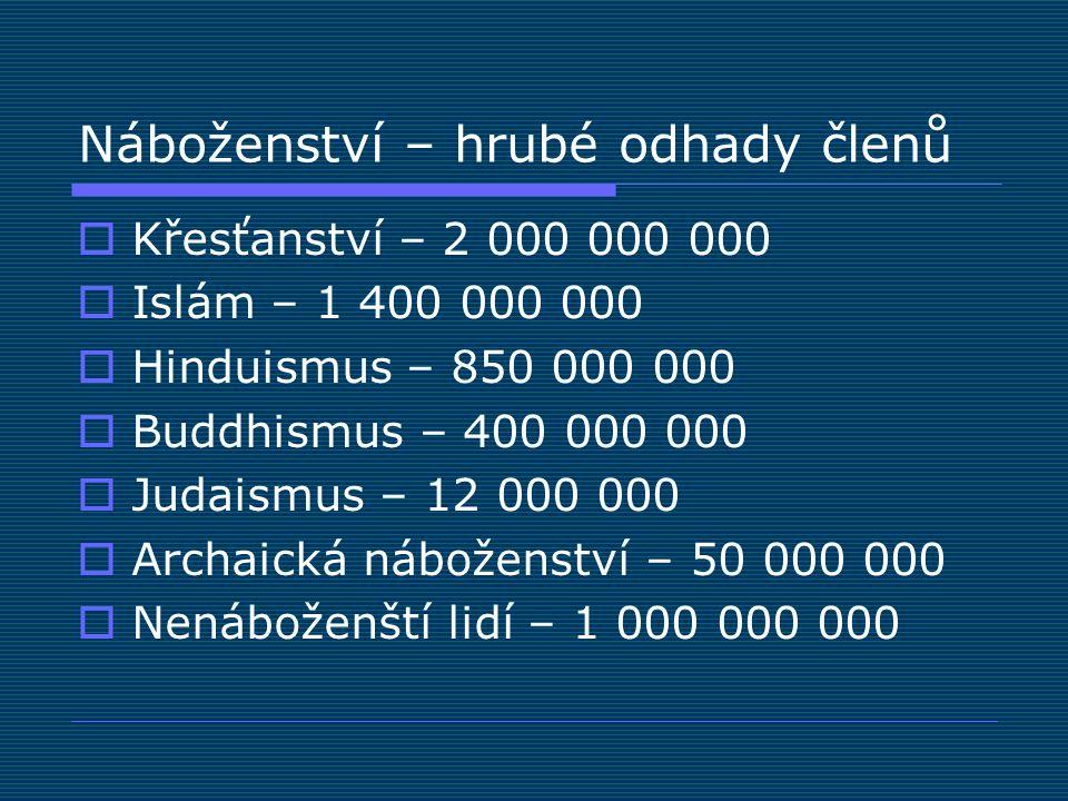 Náboženství – hrubé odhady členů