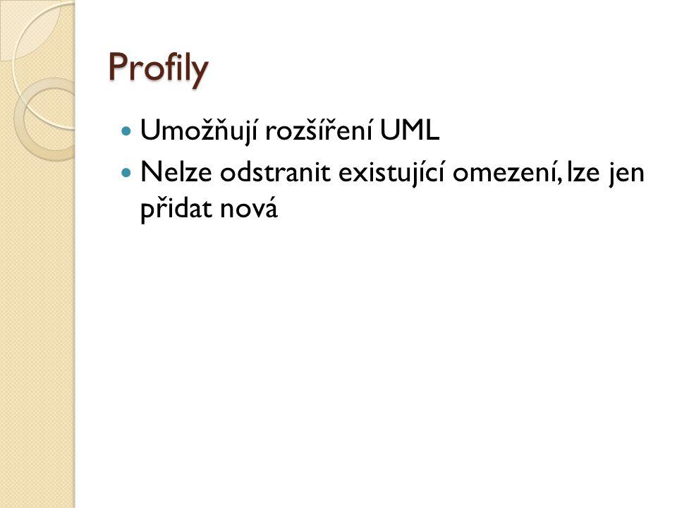 Profily Umožňují rozšíření UML