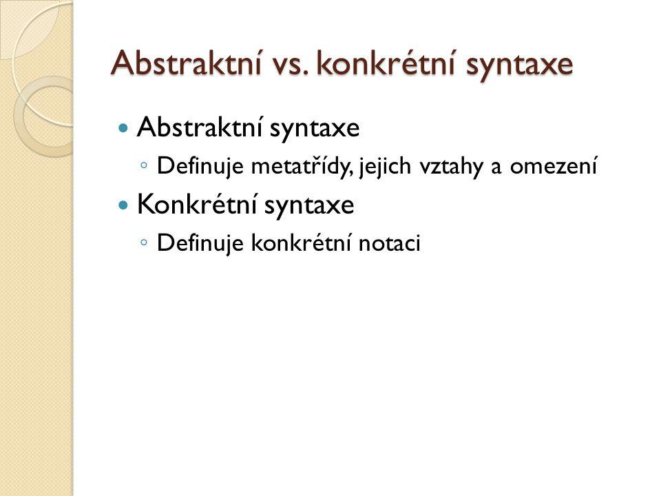 Abstraktní vs. konkrétní syntaxe