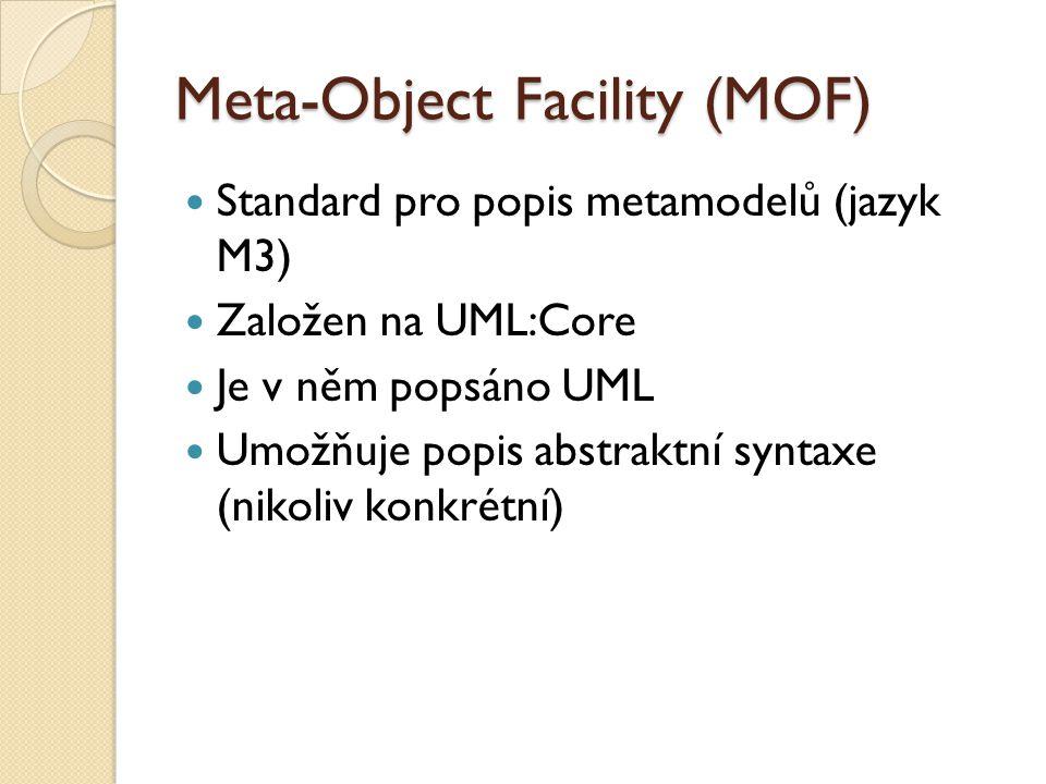 Meta-Object Facility (MOF)
