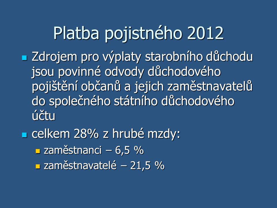 Platba pojistného 2012