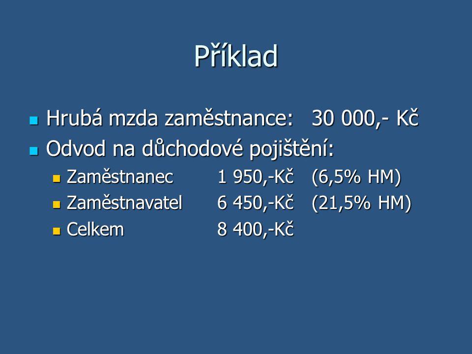 Příklad Hrubá mzda zaměstnance: 30 000,- Kč
