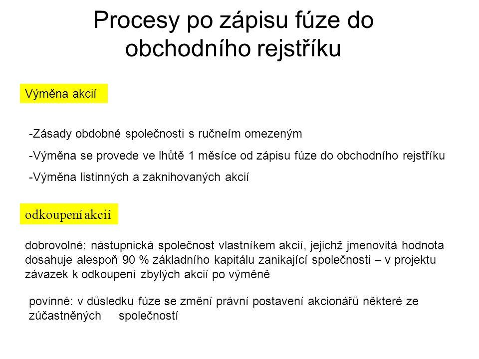 Procesy po zápisu fúze do obchodního rejstříku