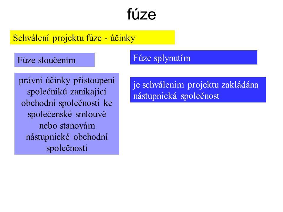 fúze Schválení projektu fúze - účinky Fúze splynutím Fúze sloučením