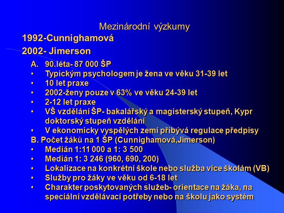 Mezinárodní výzkumy 1992-Cunnighamová 2002- Jimerson