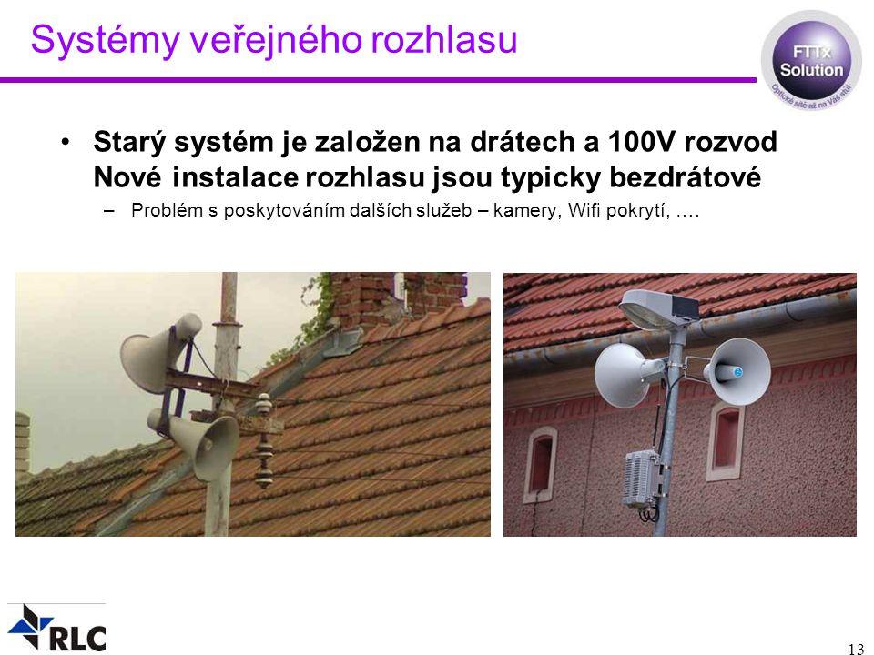 Systémy veřejného rozhlasu