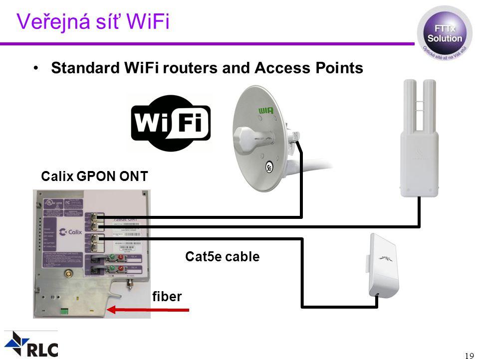 Veřejná síť WiFi Standard WiFi routers and Access Points