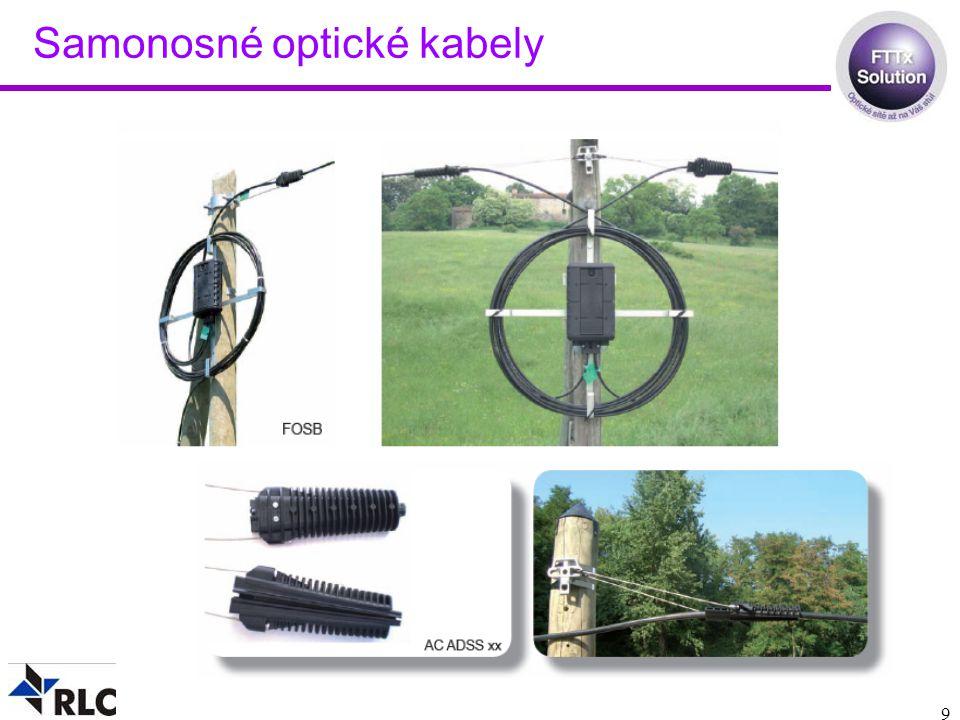 Samonosné optické kabely