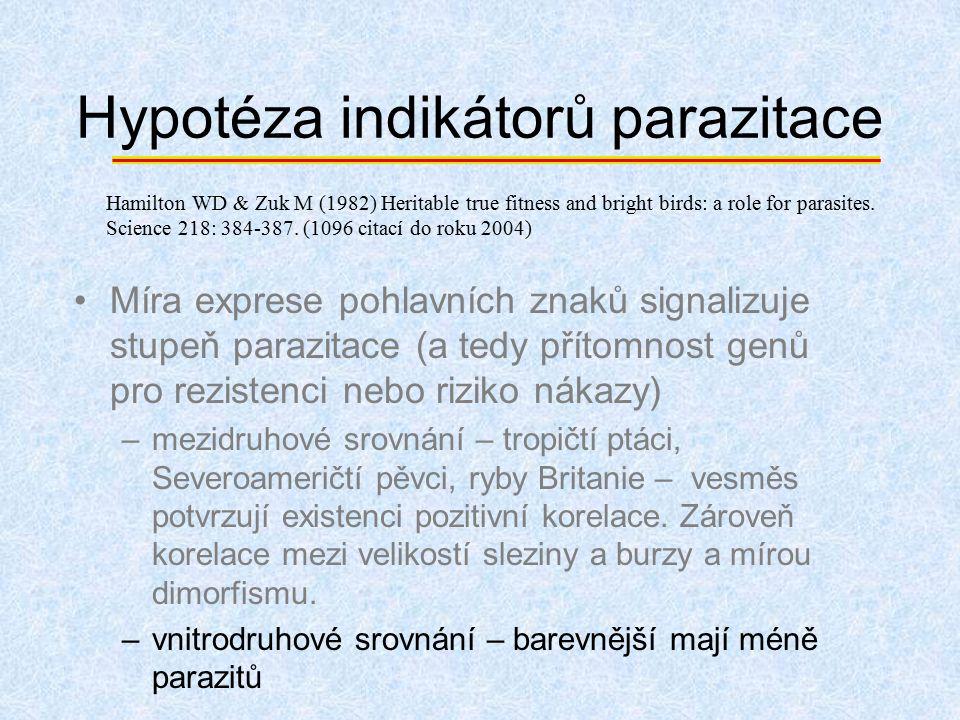 Hypotéza indikátorů parazitace