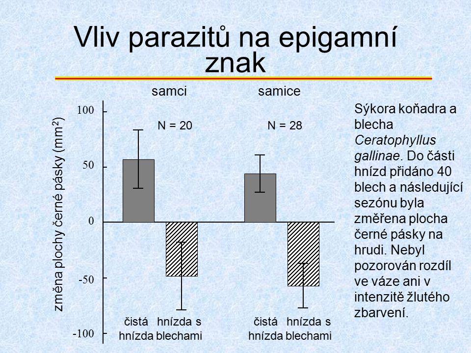 Vliv parazitů na epigamní znak