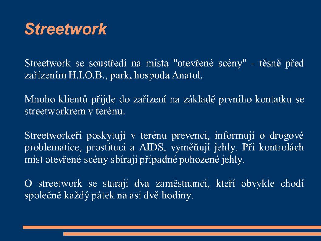 Streetwork Streetwork se soustředí na místa otevřené scény - těsně před zařízením H.I.O.B., park, hospoda Anatol.