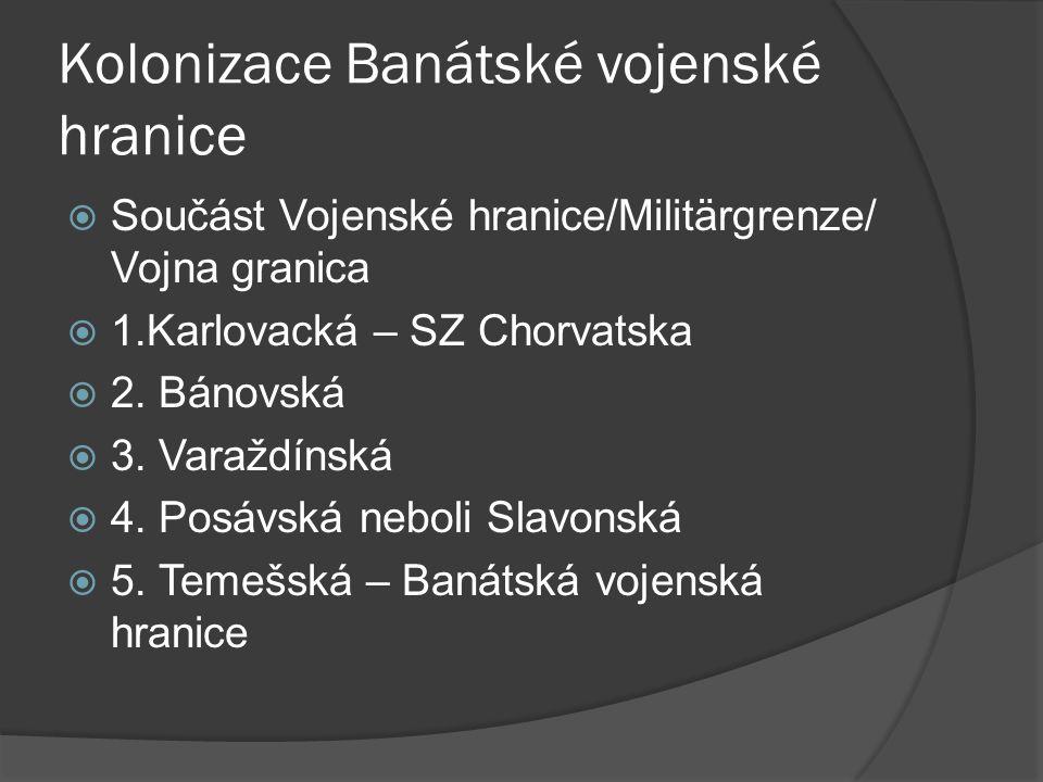 Kolonizace Banátské vojenské hranice