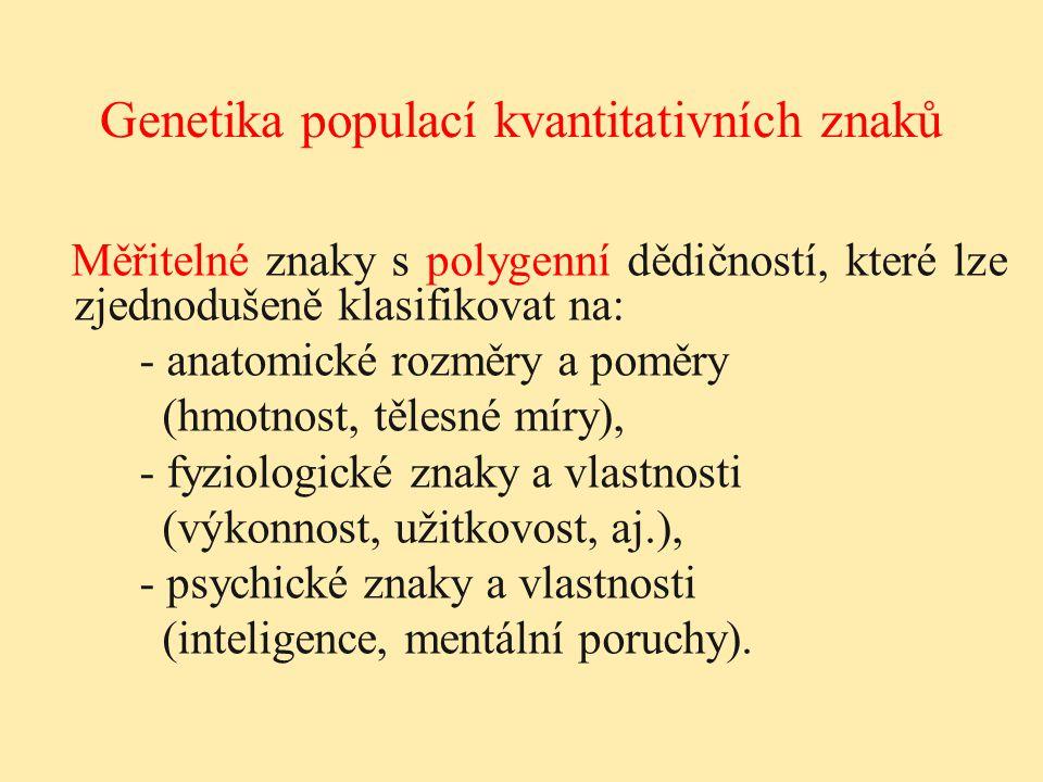 Genetika populací kvantitativních znaků