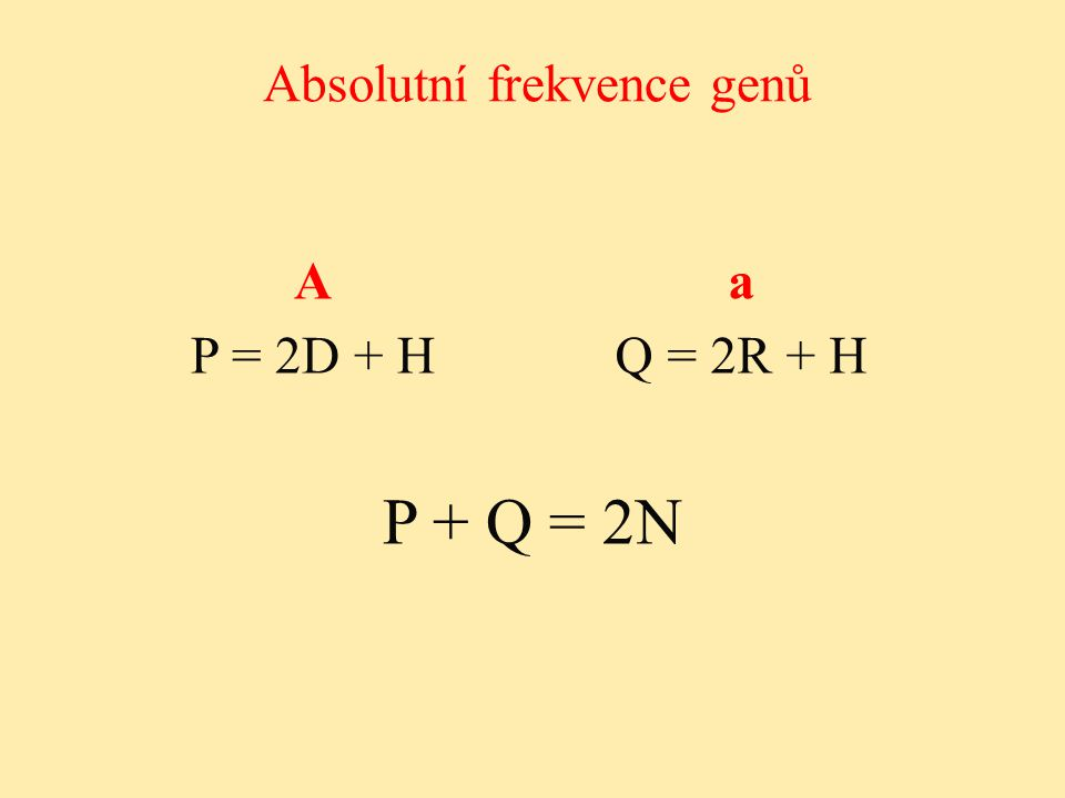 Absolutní frekvence genů