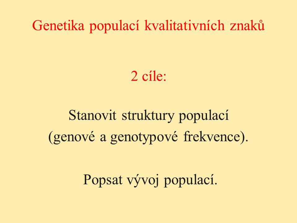 Genetika populací kvalitativních znaků